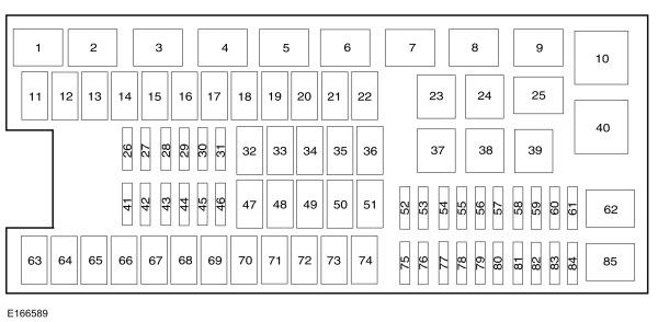 Lincoln Navigator 2015 2017 Fuse Box Diagram Auto Genius