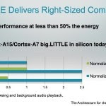 arm cortex a50 slide (6)