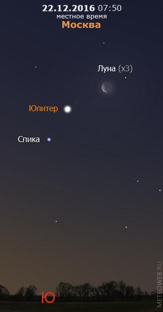 Убывающая Луна, Юпитер и Спика на утреннем небе Москвы 22 декабря 2016 г.
