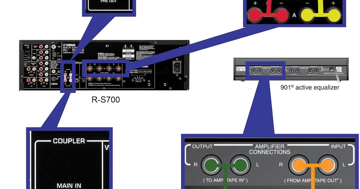 2003 Gsxr 600 Wiring Schematic