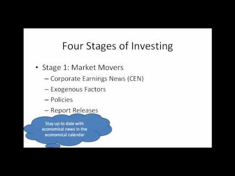 When to invest in forex