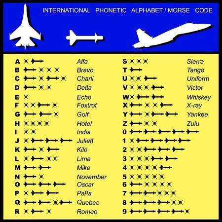 Alphabet Iata Code - Photos Alphabet Collections