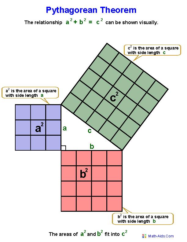 Pythagorean Theorem Worksheets Practicing Pythagorean Theorem