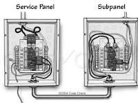 Sub Panel Wiring Diagram