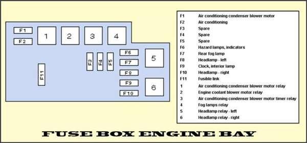Fuse Box Diagram Subaru Impreza 1993 Isuzu Trooper Radio Wiring Diagram Bege Wiring Diagram