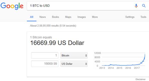 bitcoin mining on laptop