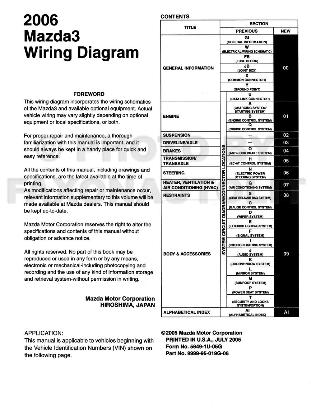 Mazda B3000 Radio Wiring Diagram