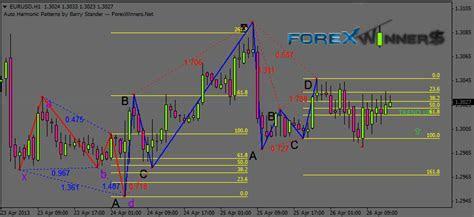 Forex 365 indicator free download
