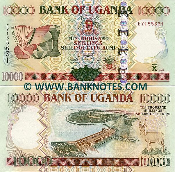 US Dollar (USD) to Ugandan Shilling (UGX) exchange rate history