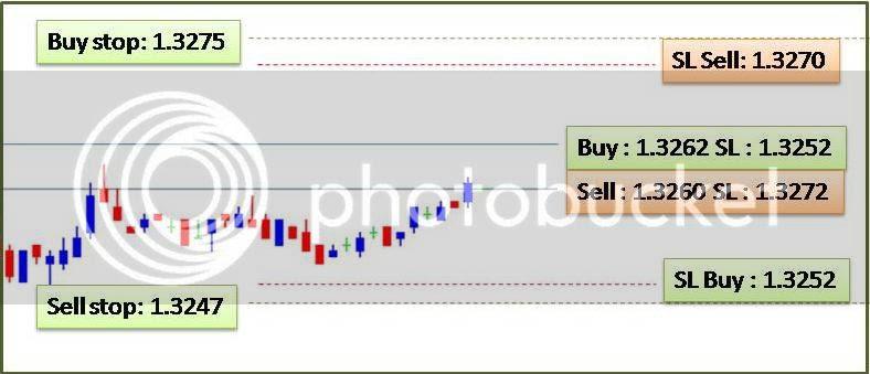Trading forex di batam