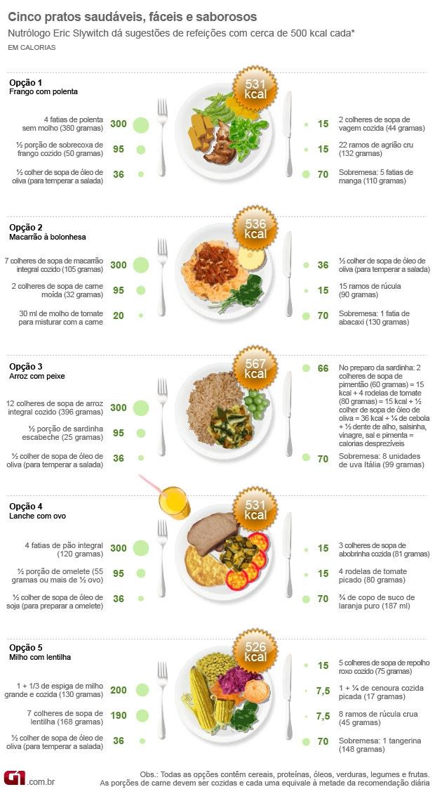 Arte Bem Estar receitas saudáveis (Foto: Arte / G1)