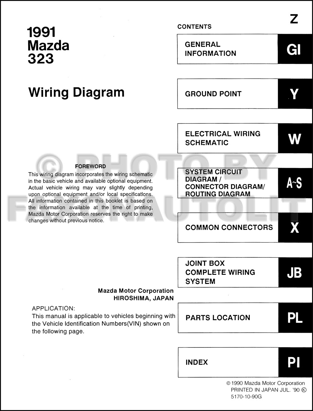 Diagram Mazda 323 Protege Workshop Wiring Diagram Full Version Hd Quality Wiring Diagram Pdfxaltonl Campionatiscipc2020 It