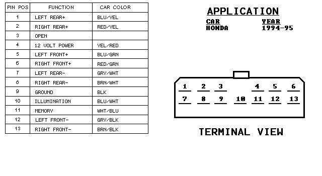 96 civic radio wiring diagram - wiring diagram schematic 2005 honda civic radio wiring diagram 2003 honda civic radio wiring diagram 12mr-anitra.de