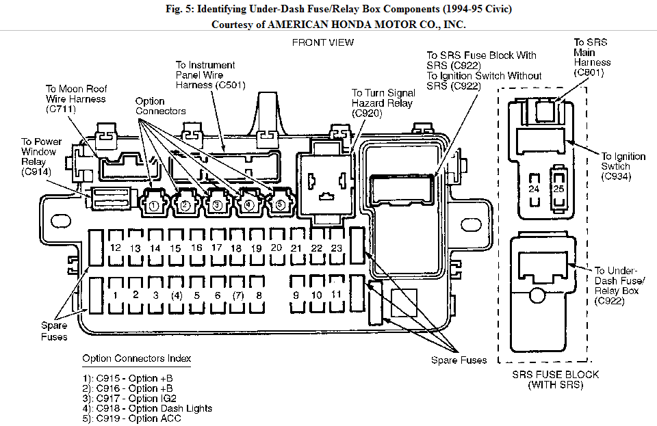 Diagram 1999 Honda Civic Lx Fuse Diagram Full Version Hd Quality Fuse Diagram Wiringmethodl Ripettapalace It