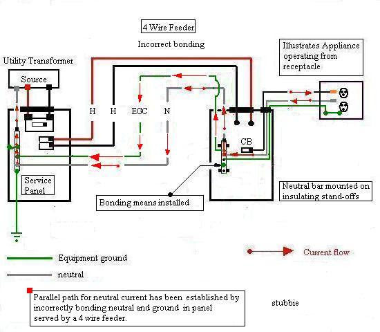 200 Amp Panel Wiring 2 Subpanel Diagram 3 Wire Light Diagram Bege Wiring Diagram