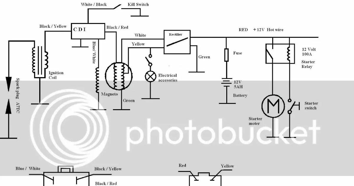 [DIAGRAM_5LK]  Electric Diagram 125 Lifan Engine - intercambiosrecibidosyregalitos | Roper Rex5634kq2 Dryer 4 Prong Wiring Diagram |  | intercambiosrecibidosyregalitos - blogger