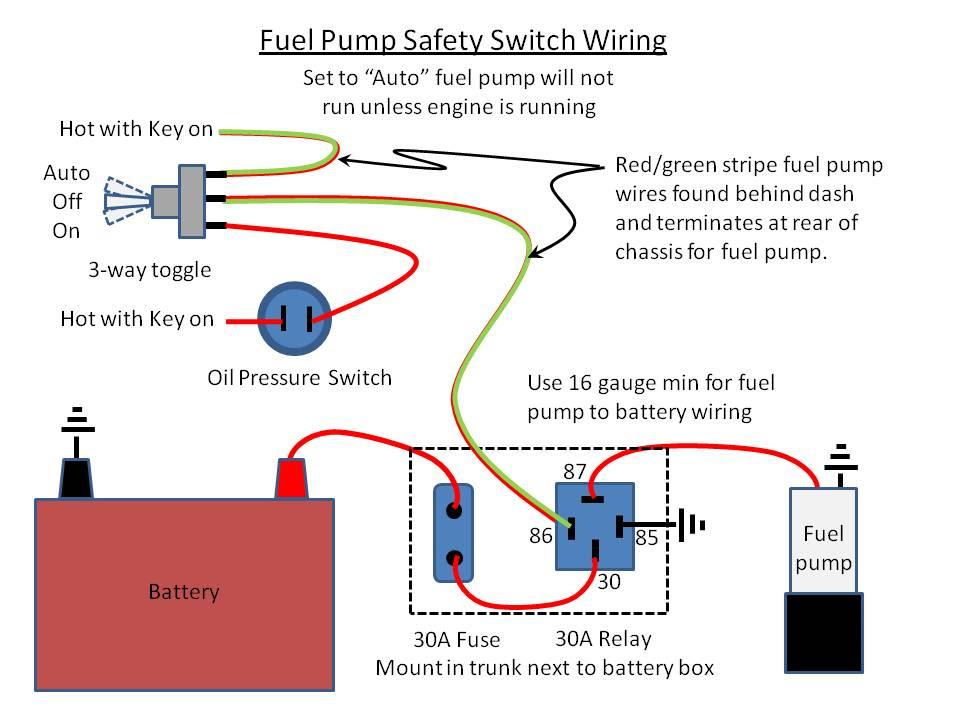 18 Unique Precision Fuel Pump Wiring Diagram