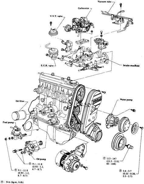 Nissan e15 engine manual