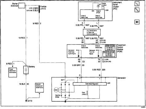 PDF 2002 chevy cavalier ignition switch wiring diagram