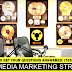 Social Media Marketing Strategy for Artist | Social Media Marketing by VDCS Global