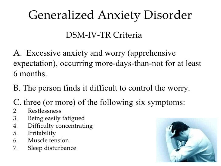 Introductory Psychology: Anxiety