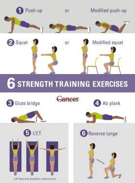 home strength training exercises  weights