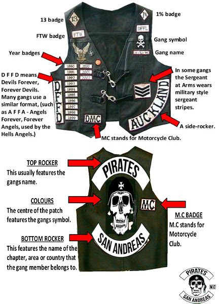motorcycle club patch meanings