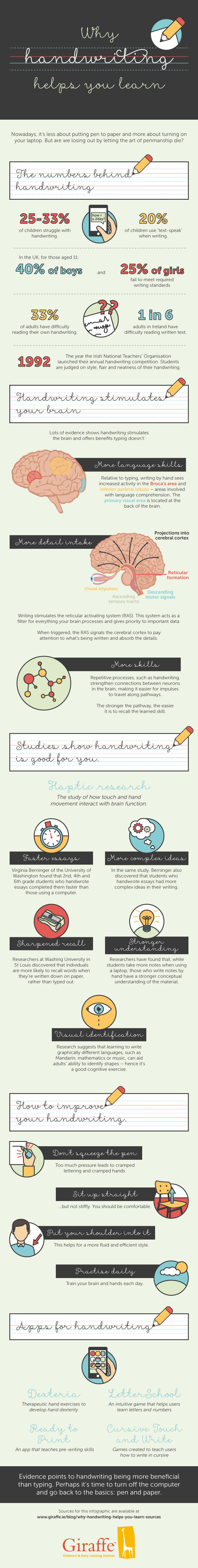 Infographic: Why Handwriting Helps You Learn