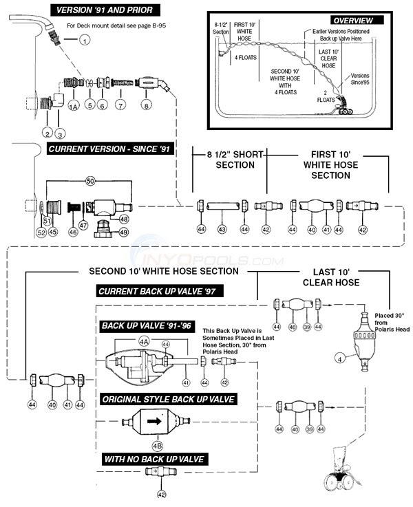 Wiring Diagram  34 Polaris 360 Hose Diagram