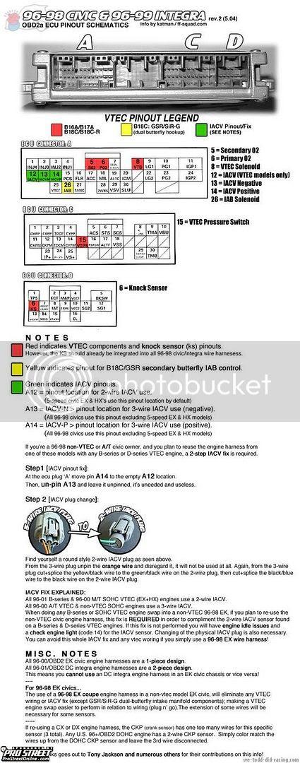 Diagram Acura Integra Gsr Diagram Engine Full Version Hd Quality Diagram Engine Payoffdiagram Holofitness Fr