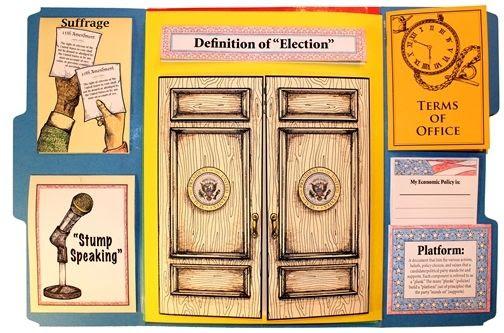 U.S. Elections History Lap-Pak  Review