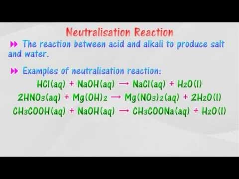 My Share Learning Content: 4 4 Heat of Neutralisation