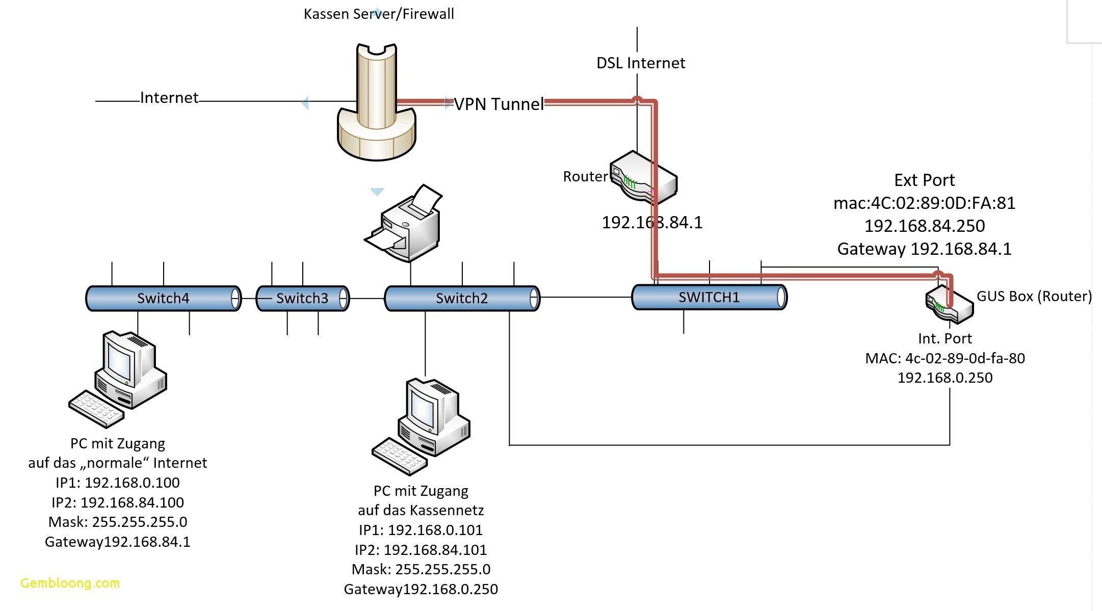 Internet Wiring Diagram Home
