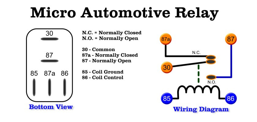 Automotive Relay Diagram