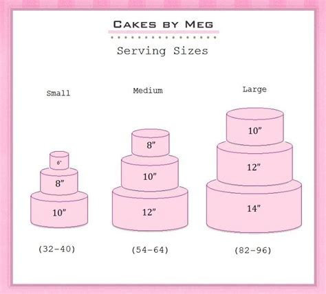 Serving Size: 3 Tier Cakes   Cake ideas, just like granny