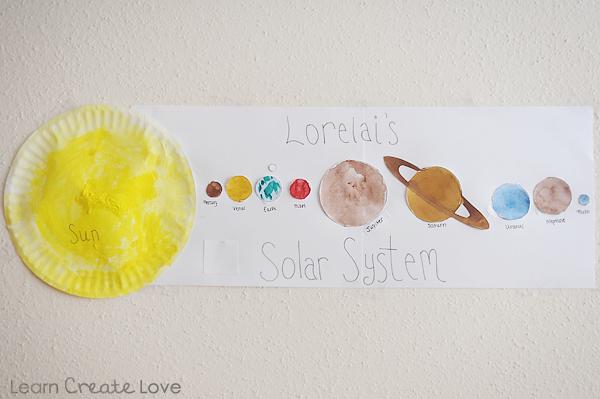 Solar System Activity Circuit Diagram Images