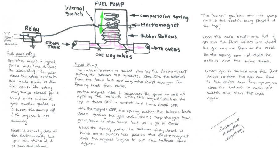 Wiring Manual Pdf  12 Volt Fuel Pump Relay Wiring Diagram