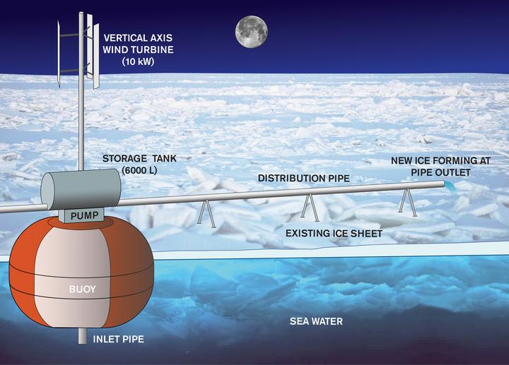 Arctic Turbine Diagram