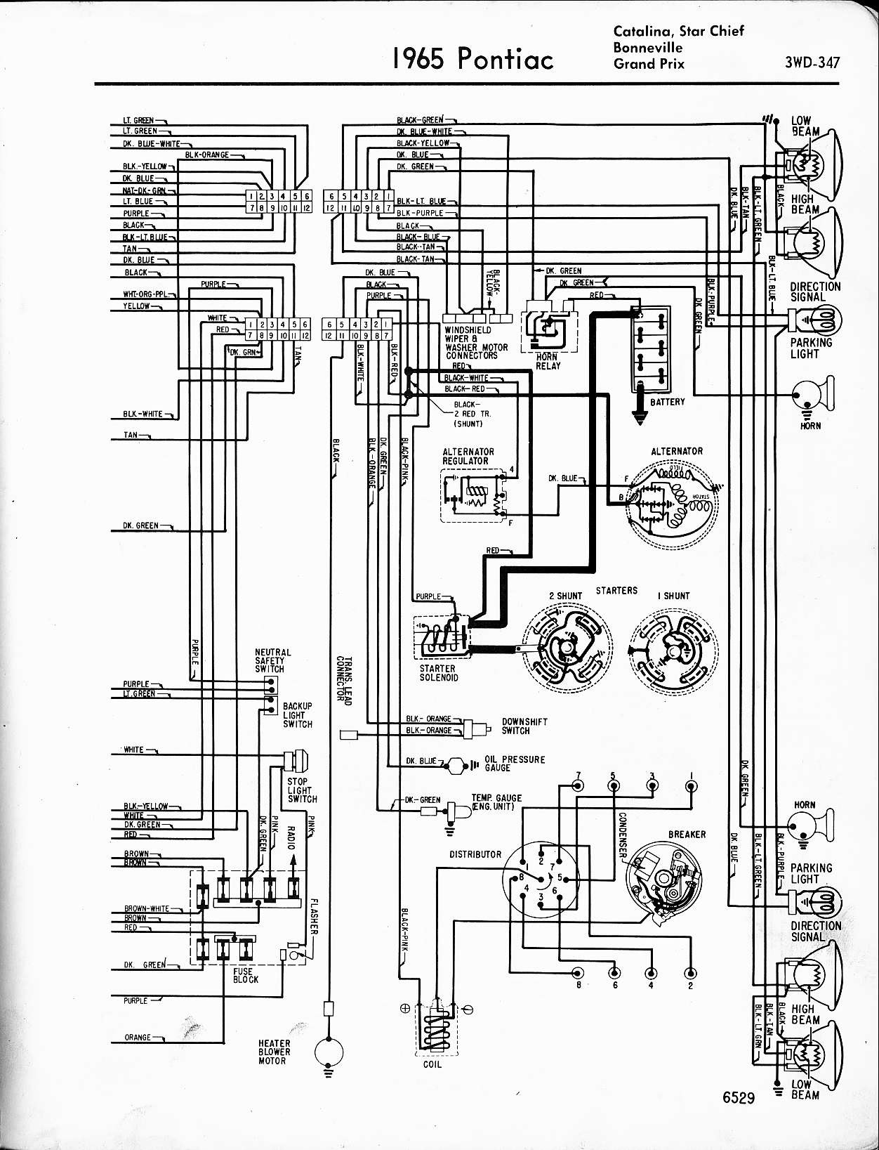 1971 Gto Fuse Box Wiring Diagrams Element Element Miglioribanche It