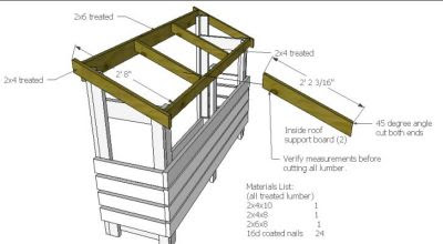 Griswouls Guide To Get Build A Shed Directions