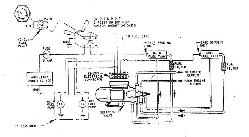Wiring Diagram  35 Ford Fuel Tank Selector Valve Wiring