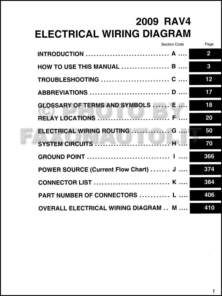 Diagram 2003 Toyota Rav4 Wiring Diagram Manual Original Full Version Hd Quality Manual Original Autowirediagram Creasitionline It