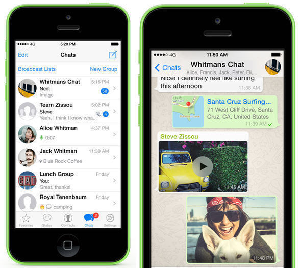 Facebook is in control of the two most popular mobile messaging apps, WhatsApp & Facebook Messenger