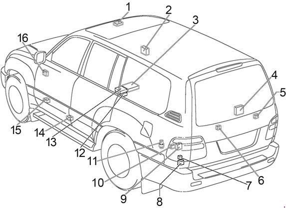 Toyota Land Cruiser 100 1998 2007 Fuse Box Diagram Auto Genius