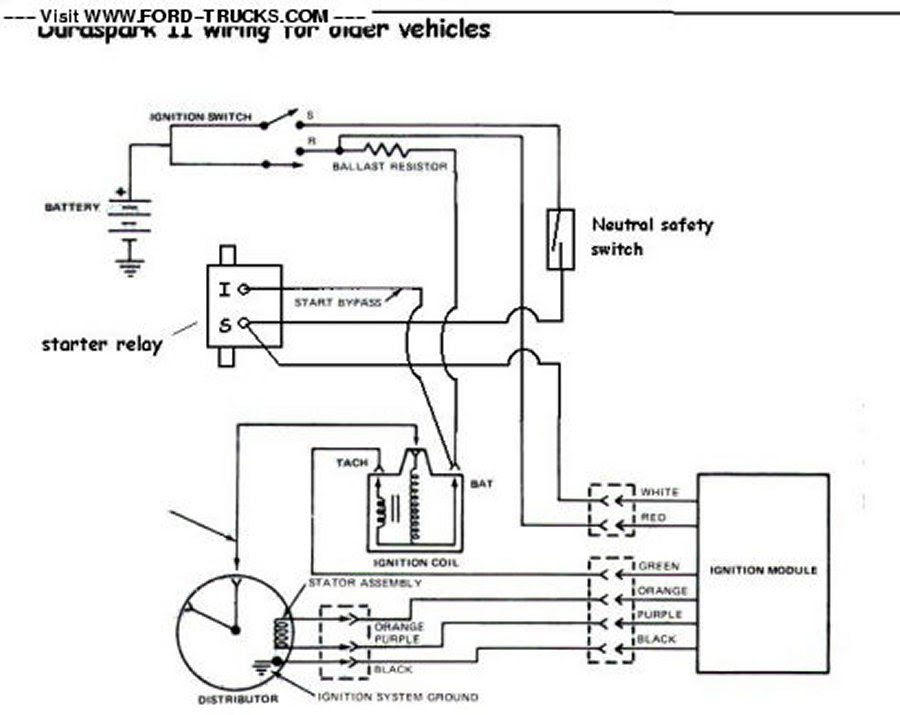 1986 Ford Econoline Wiring Diagram 1984 Jeep Wiring Diagram Begeboy Wiring Diagram Source