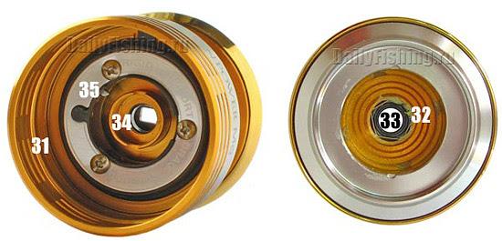 '09 twin power mg spool