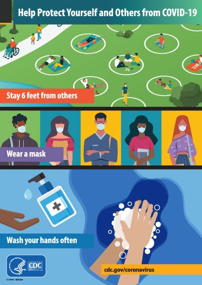 Help Protect Yourself and Others from COVID-19 infographic