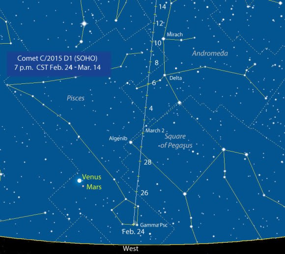Newly-named Comet C/2015 D1 (SOHO) will share the sky with Venus and Mars at dusk. For the next few nights it will be quite low and nearly impossible to see. Its situation improves over time as the comet moves rapidly northward into Pegasus and Andromeda. Tick marks show the comet's position each evening. Stars are shown to magnitude +6.5. Created with Chris Marriott's SkyMap software