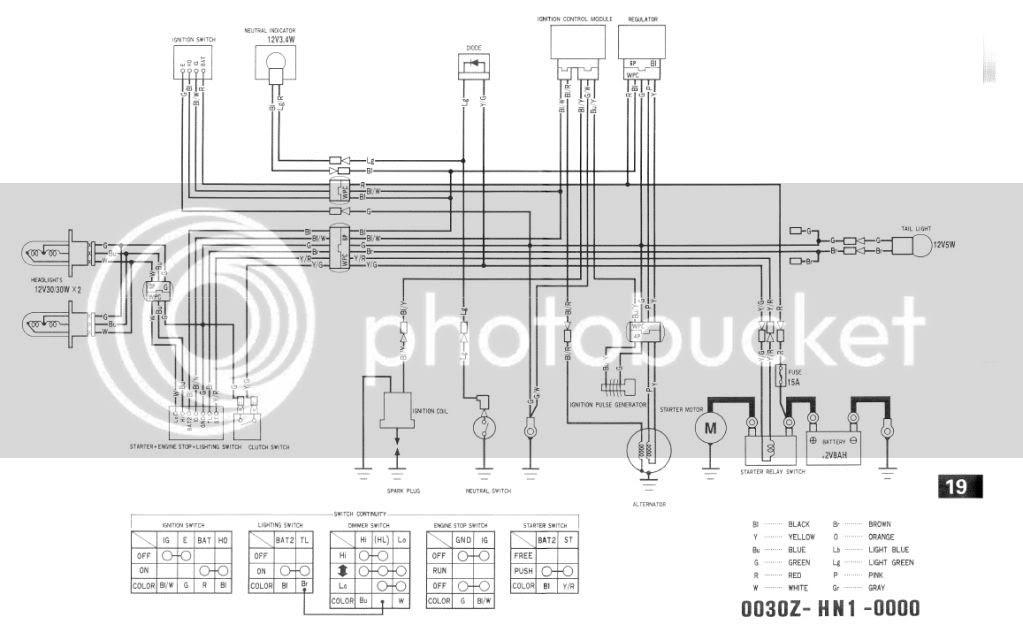 Diagram 2000 Honda 400ex Wiring Diagram Full Version Hd Quality Wiring Diagram Blogwiring2f Atuttasosta It