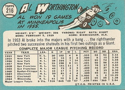 Al Worthington (back) by you.